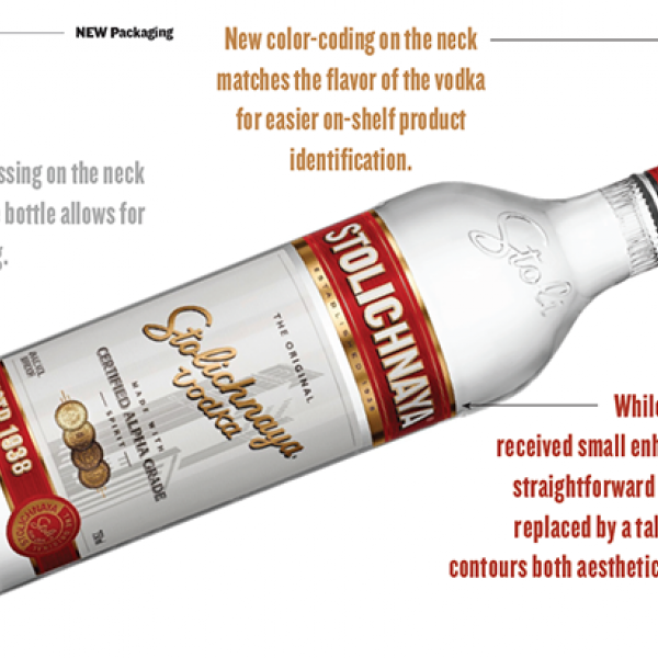 stoli packaging